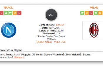 Pronostico Napoli-Milan