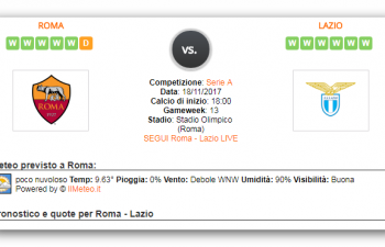Pronostico Roma-Lazio
