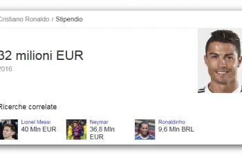 Lo stipendio di Cristiano Ronaldo.